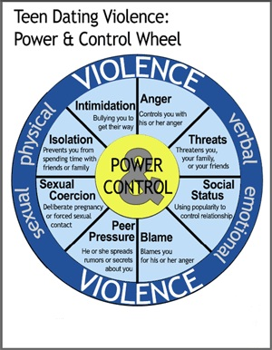 Dating to relationship repair wheel spokes